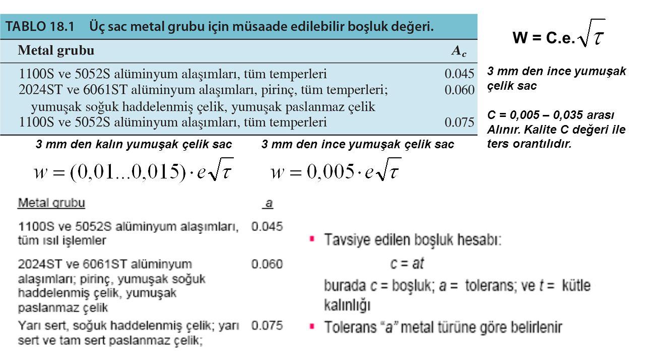 W = C.e. 3 mm den ince yumuşak çelik sac3 mm den kalın yumuşak çelik sac 3 mm den ince yumuşak çelik sac C = 0,005 – 0,035 arası Alınır. Kalite C değe