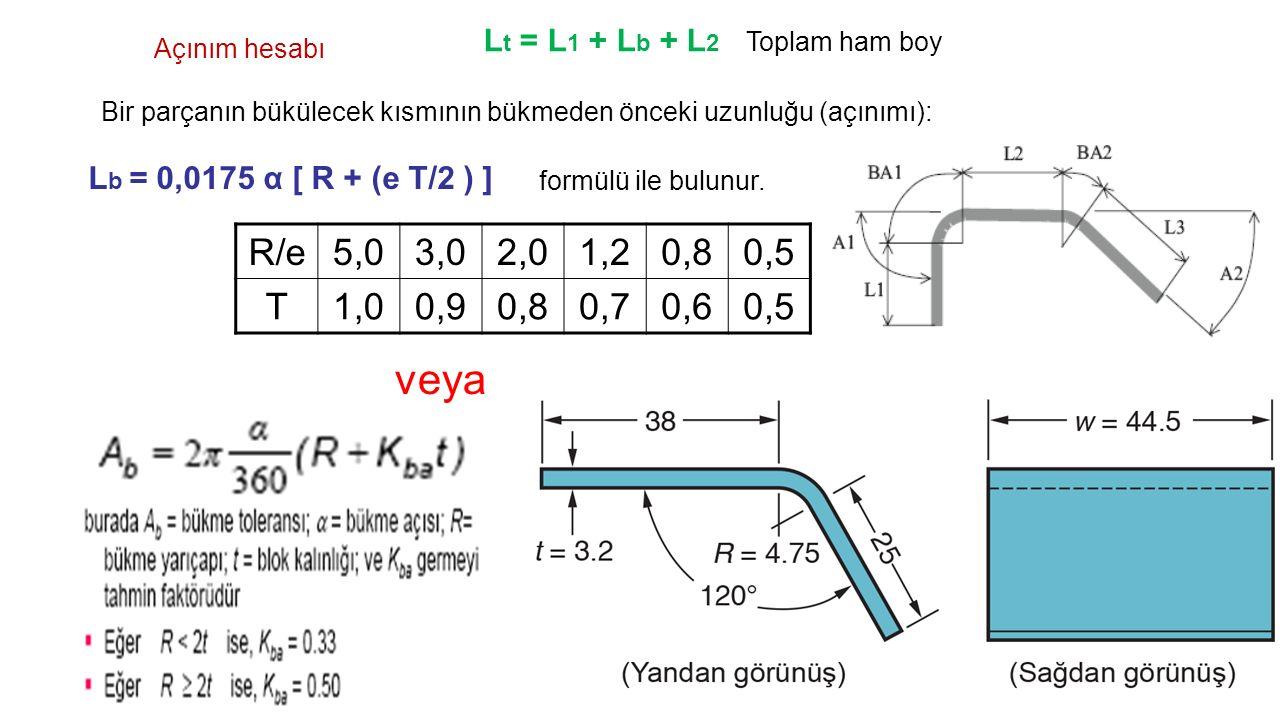 Açınım hesabı Bir parçanın bükülecek kısmının bükmeden önceki uzunluğu (açınımı): L b = 0,0175 α [ R + (e T/2 ) ] formülü ile bulunur. R/e5,03,02,01,2