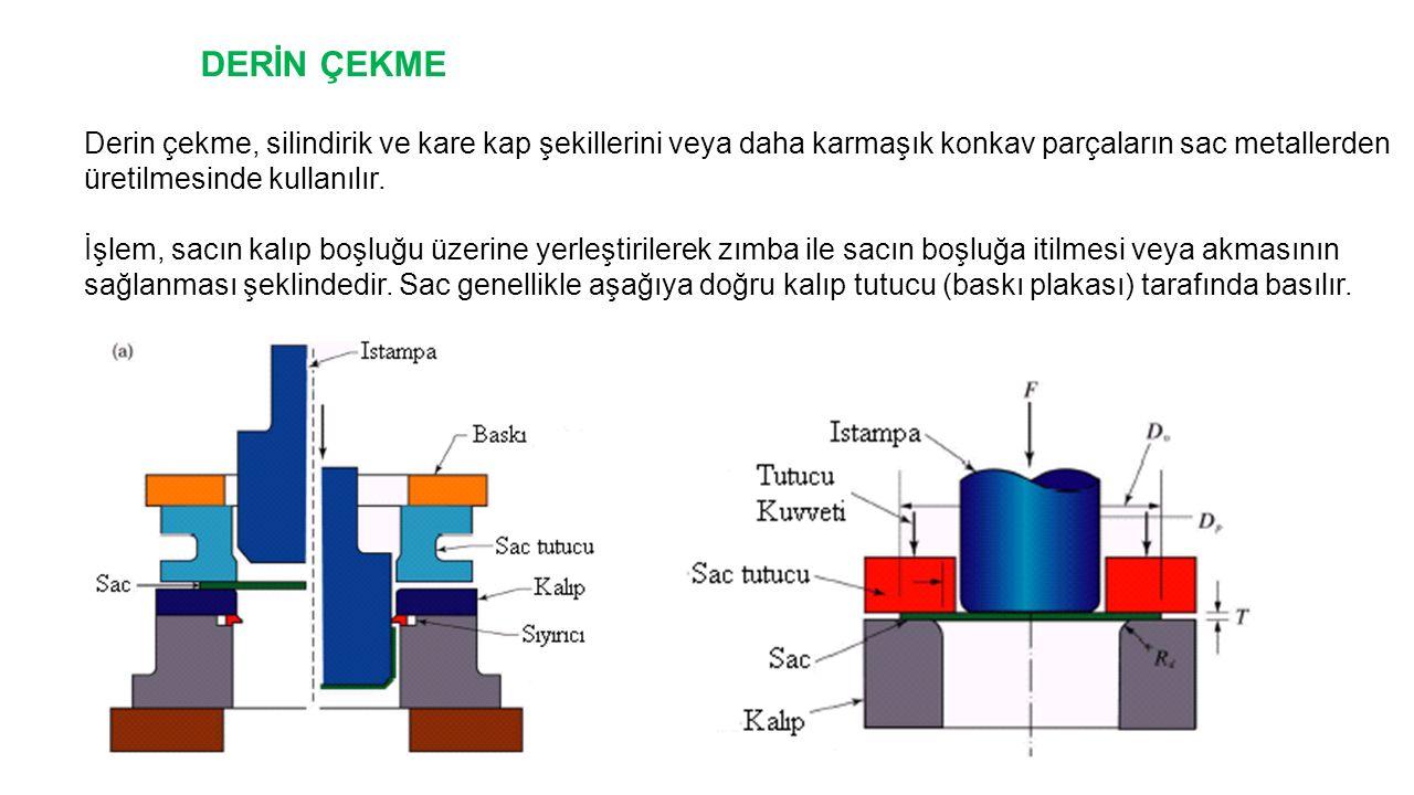 DERİN ÇEKME Derin çekme, silindirik ve kare kap şekillerini veya daha karmaşık konkav parçaların sac metallerden üretilmesinde kullanılır. İşlem, sacı