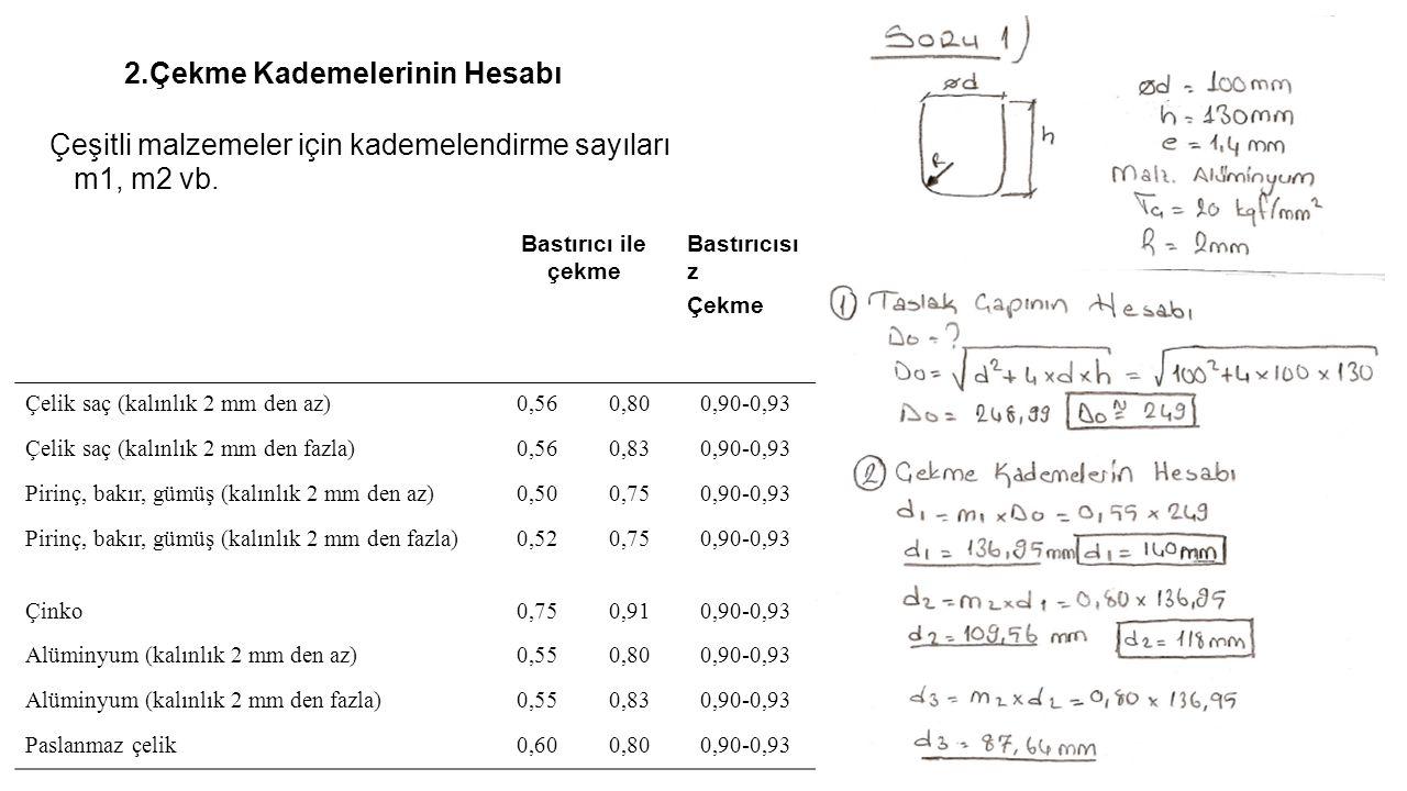 2.Çekme Kademelerinin Hesabı Çeşitli malzemeler için kademelendirme sayıları m1, m2 vb. Bastırıcı ile çekme Bastırıcısı z Çekme Çelik saç (kalınlık 2