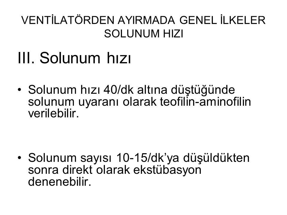 VENTİLATÖRDEN AYIRMADA GENEL İLKELER SOLUNUM HIZI III. Solunum hızı Solunum hızı 40/dk altına düştüğünde solunum uyaranı olarak teofilin-aminofilin ve