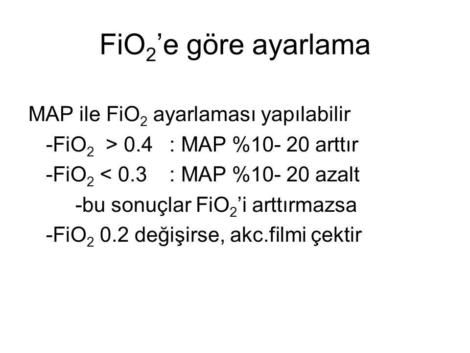 FiO 2 'e göre ayarlama MAP ile FiO 2 ayarlaması yapılabilir -FiO 2 > 0.4: MAP %10- 20 arttır -FiO 2 < 0.3: MAP %10- 20 azalt -bu sonuçlar FiO 2 'i art
