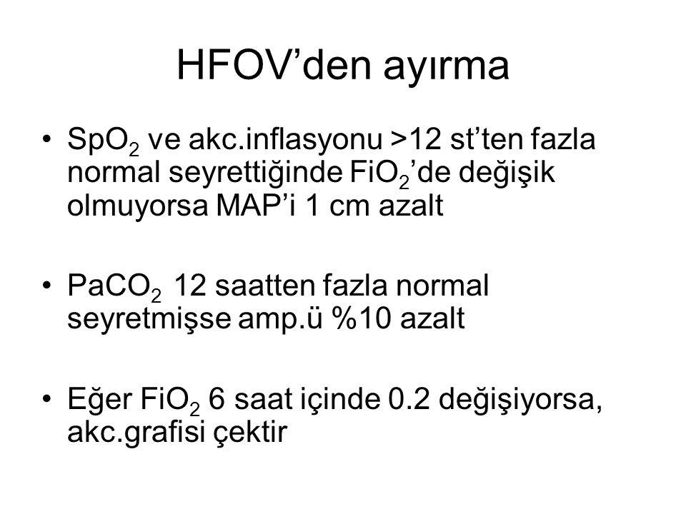 HFOV'den ayırma SpO 2 ve akc.inflasyonu >12 st'ten fazla normal seyrettiğinde FiO 2 'de değişik olmuyorsa MAP'i 1 cm azalt PaCO 2 12 saatten fazla nor