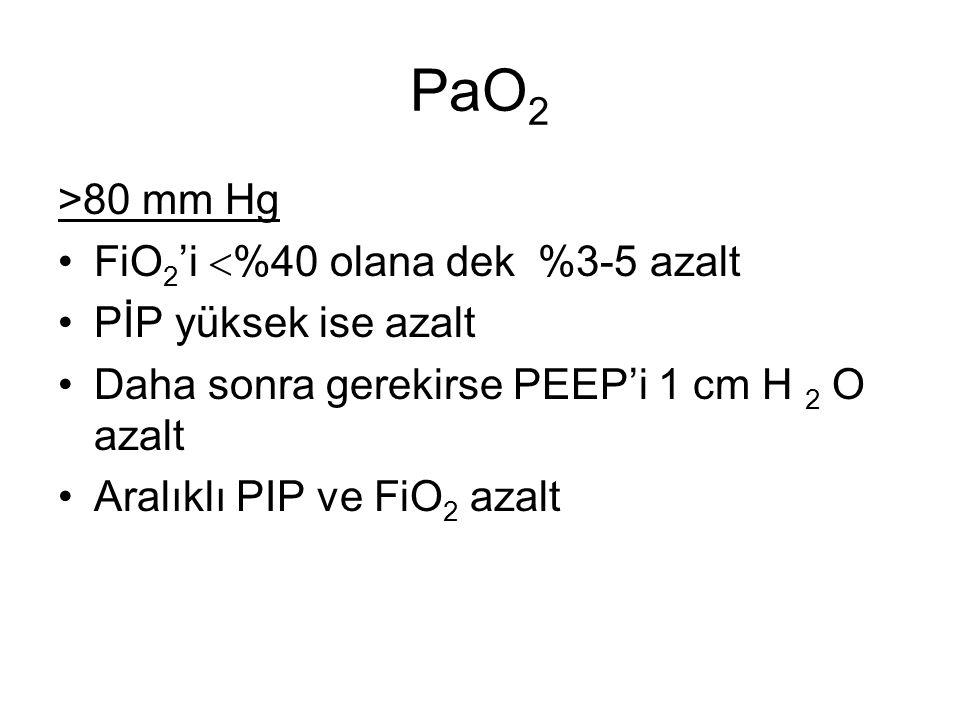 PaO 2 >80 mm Hg FiO 2 'i  %40 olana dek %3-5 azalt PİP yüksek ise azalt Daha sonra gerekirse PEEP'i 1 cm H 2 O azalt Aralıklı PIP ve FiO 2 azalt
