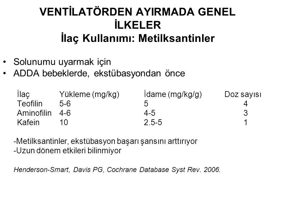 VENTİLATÖRDEN AYIRMADA GENEL İLKELER İlaç Kullanımı: Metilksantinler Solunumu uyarmak için ADDA bebeklerde, ekstübasyondan önce İlaçYükleme (mg/kg) İd