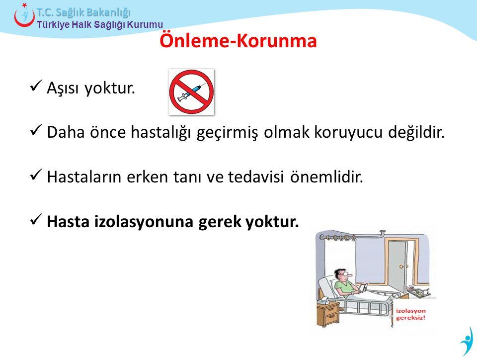 Türkiye Halk Sağlığı Kurumu T.C. Sağlık Bakanlığı Önleme-Korunma Aşısı yoktur.