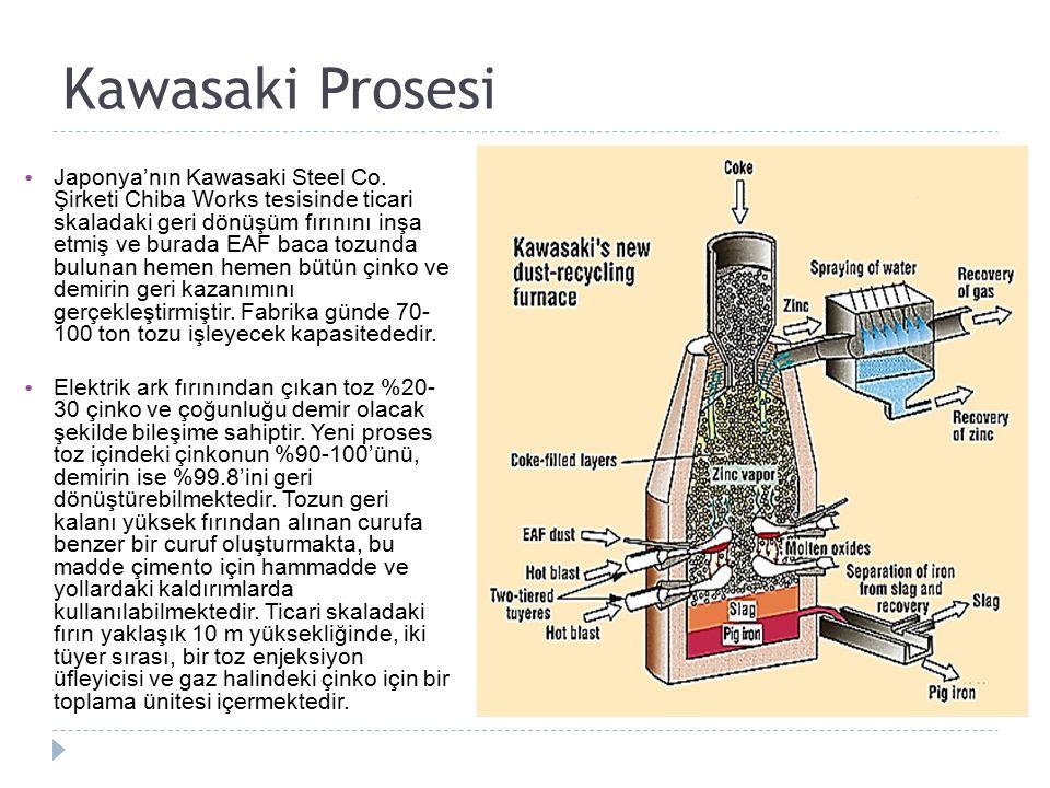 Kawasaki Prosesi Japonya'nın Kawasaki Steel Co. Şirketi Chiba Works tesisinde ticari skaladaki geri dönüşüm fırınını inşa etmiş ve burada EAF baca toz