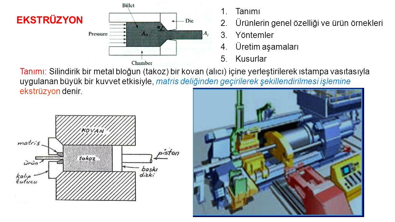 EKSTRÜZYON 1.Tanımı 2.Ürünlerin genel özelliği ve ürün örnekleri 3.Yöntemler 4.Üretim aşamaları 5.Kusurlar Tanımı: Silindirik bir metal bloğun (takoz) bir kovan (alıcı) içine yerleştirilerek ıstampa vasıtasıyla uygulanan büyük bir kuvvet etkisiyle, matris deliğinden geçirilerek şekillendirilmesi işlemine ekstrüzyon denir.