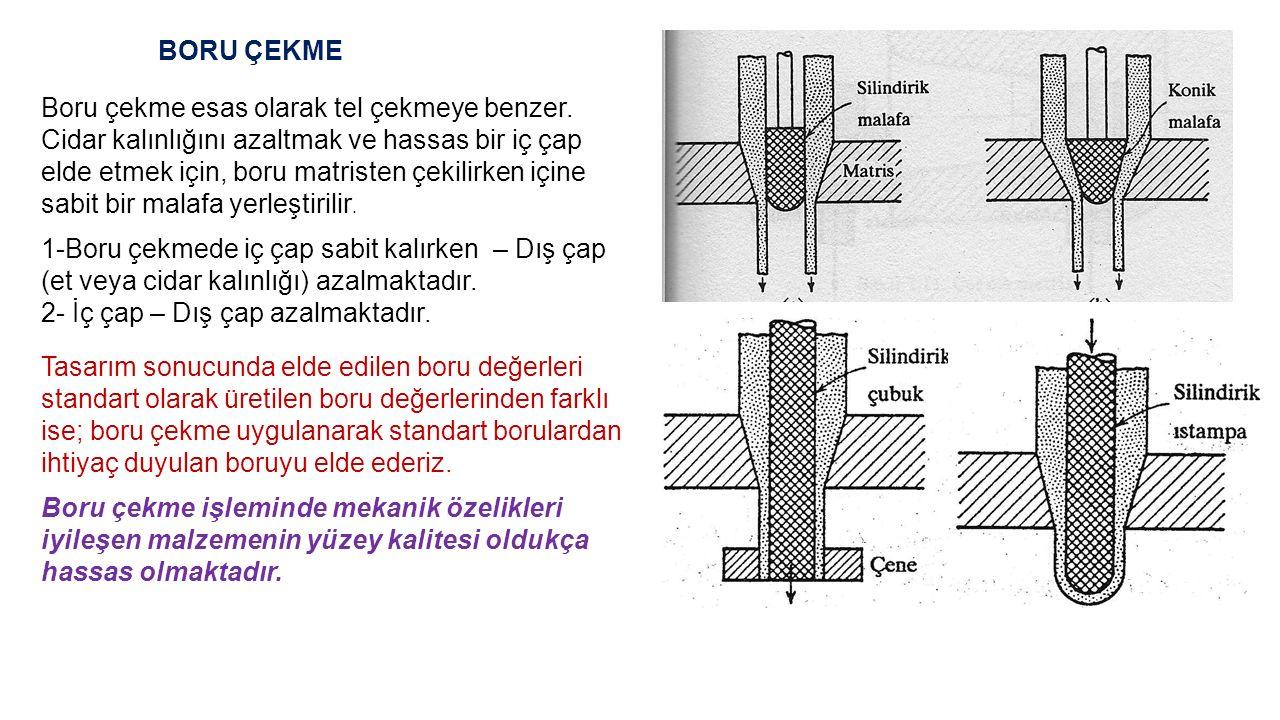BORU ÇEKME Boru çekme esas olarak tel çekmeye benzer.