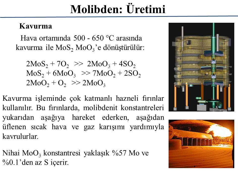 Molibden: Üretimi Kavurma Hava ortamında 500 - 650 °C arasında kavurma ile MoS 2 MoO 3 'e dönüştürülür: 2MoS 2 + 7O 2 >> 2MoO 3 + 4SO 2 MoS 2 + 6MoO 3