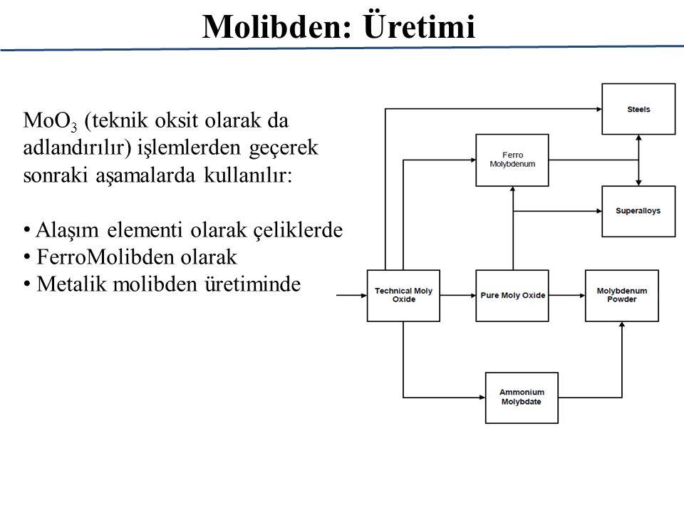 Molibden: Üretimi MoO 3 (teknik oksit olarak da adlandırılır) işlemlerden geçerek sonraki aşamalarda kullanılır: Alaşım elementi olarak çeliklerde Fer