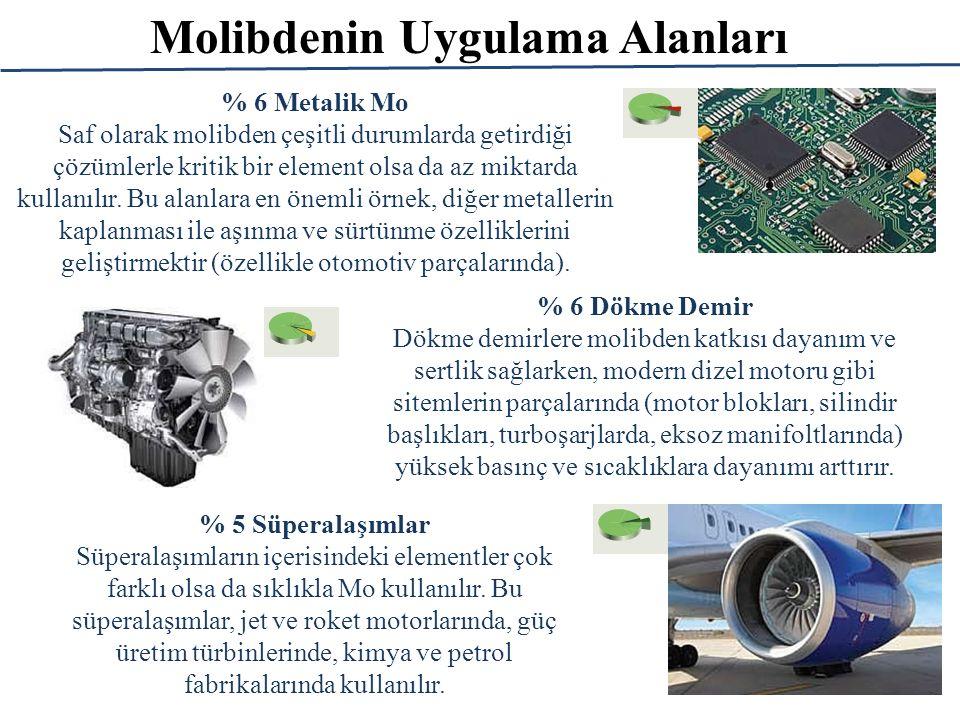 Molibdenin Uygulama Alanları % 6 Metalik Mo Saf olarak molibden çeşitli durumlarda getirdiği çözümlerle kritik bir element olsa da az miktarda kullanı
