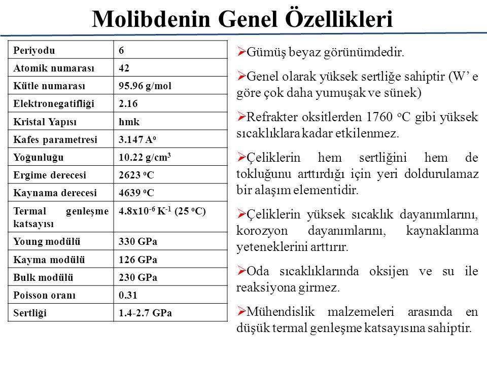Molibdenin Genel Özellikleri Periyodu6 Atomik numarası42 Kütle numarası95.96 g/mol Elektronegatifliği2.16 Kristal Yapısıhmk Kafes parametresi3.147 A o