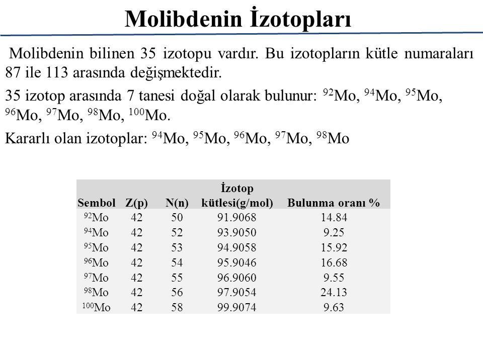 Molibdenin İzotopları Molibdenin bilinen 35 izotopu vardır. Bu izotopların kütle numaraları 87 ile 113 arasında değişmektedir. 35 izotop arasında 7 ta