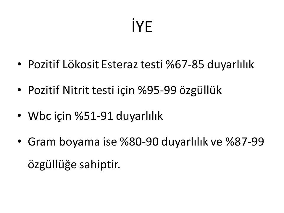 İYE Pozitif Lökosit Esteraz testi %67-85 duyarlılık Pozitif Nitrit testi için %95-99 özgüllük Wbc için %51-91 duyarlılık Gram boyama ise %80-90 duyarlılık ve %87-99 özgüllüğe sahiptir.