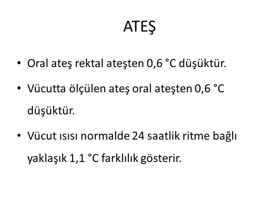 ATEŞ Asetaminofen – 15mg/ kg/ doz po/pr – Maximum günlük doz 80 mg/kg – 4-6 saat arayla verilebilir – Günde 5 doza kadar çıkılabilir İbuprofen – 10mg/kg/doz – Max günlük doz 40 mg/kg, – 6-8 saat arayla verilebilir.
