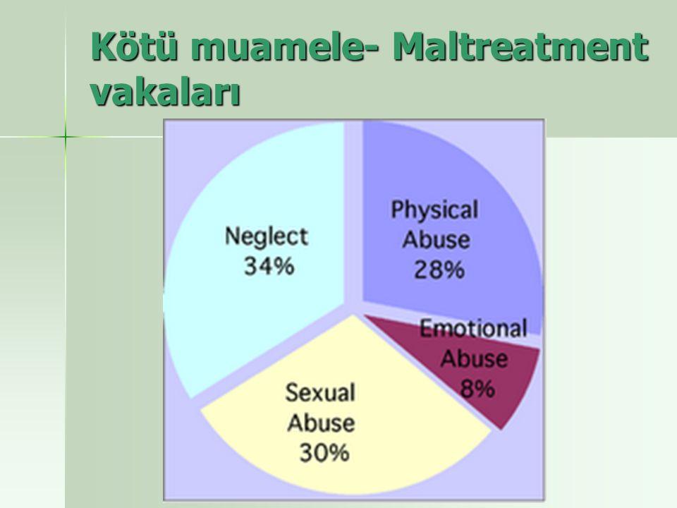 Kötü muamele- Maltreatment vakaları