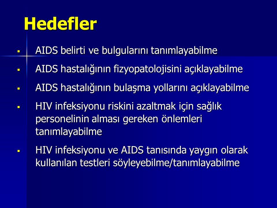 Hedefler  AIDS belirti ve bulgularını tanımlayabilme  AIDS hastalığının fizyopatolojisini açıklayabilme  AIDS hastalığının bulaşma yollarını açıkla