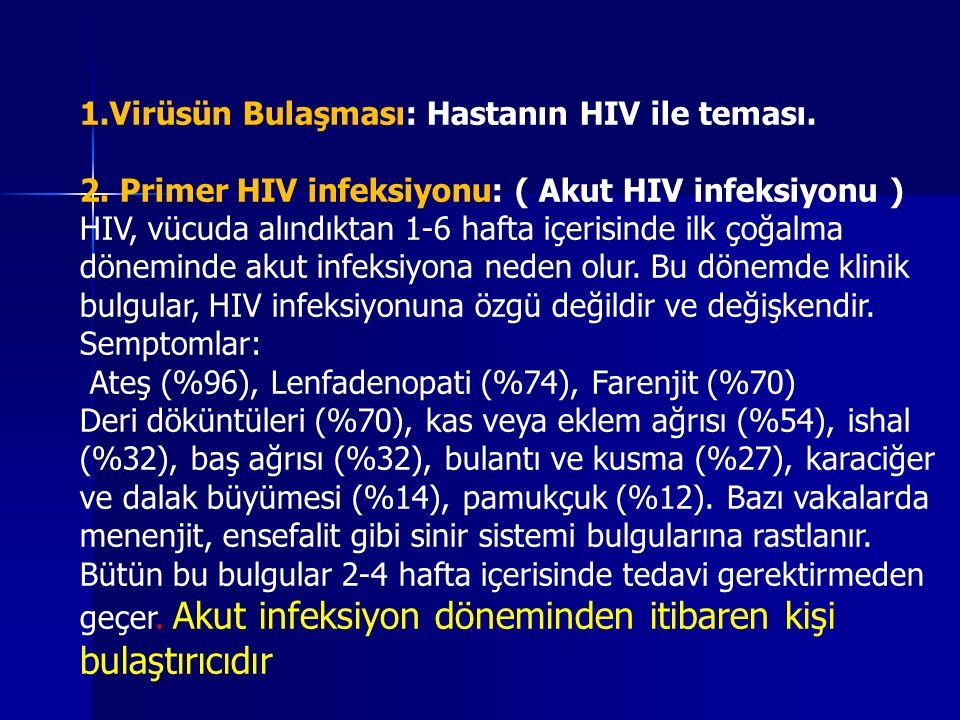 1.Virüsün Bulaşması: Hastanın HIV ile teması. 2. Primer HIV infeksiyonu: ( Akut HIV infeksiyonu ) HIV, vücuda alındıktan 1-6 hafta içerisinde ilk çoğa