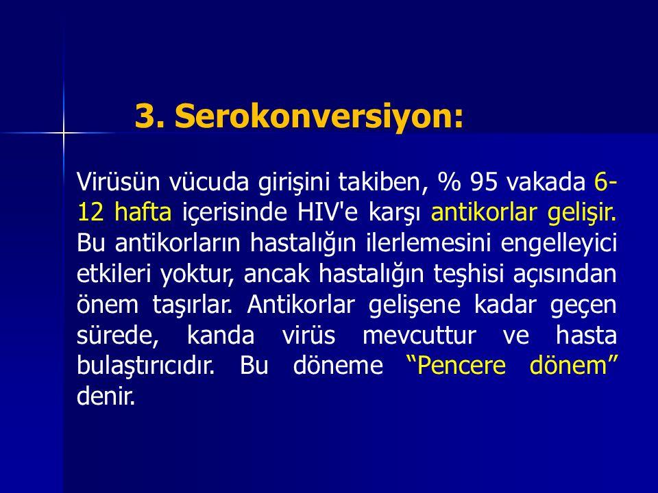 3. Serokonversiyon: Virüsün vücuda girişini takiben, % 95 vakada 6- 12 hafta içerisinde HIV'e karşı antikorlar gelişir. Bu antikorların hastalığın ile