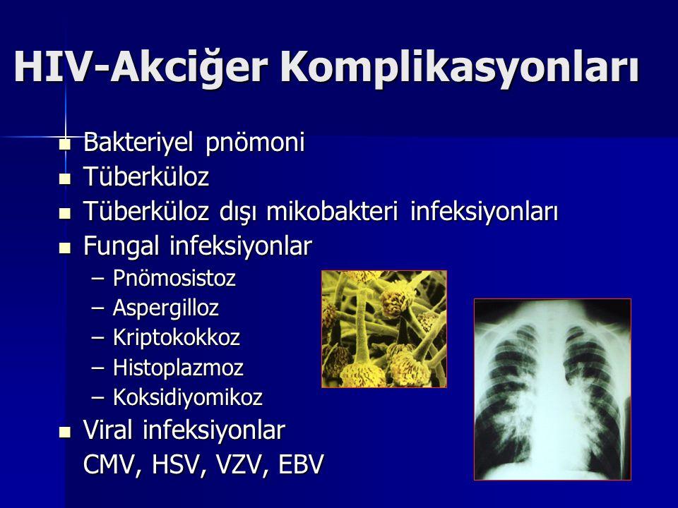 HIV-Akciğer Komplikasyonları Bakteriyel pnömoni Bakteriyel pnömoni Tüberküloz Tüberküloz Tüberküloz dışı mikobakteri infeksiyonları Tüberküloz dışı mi