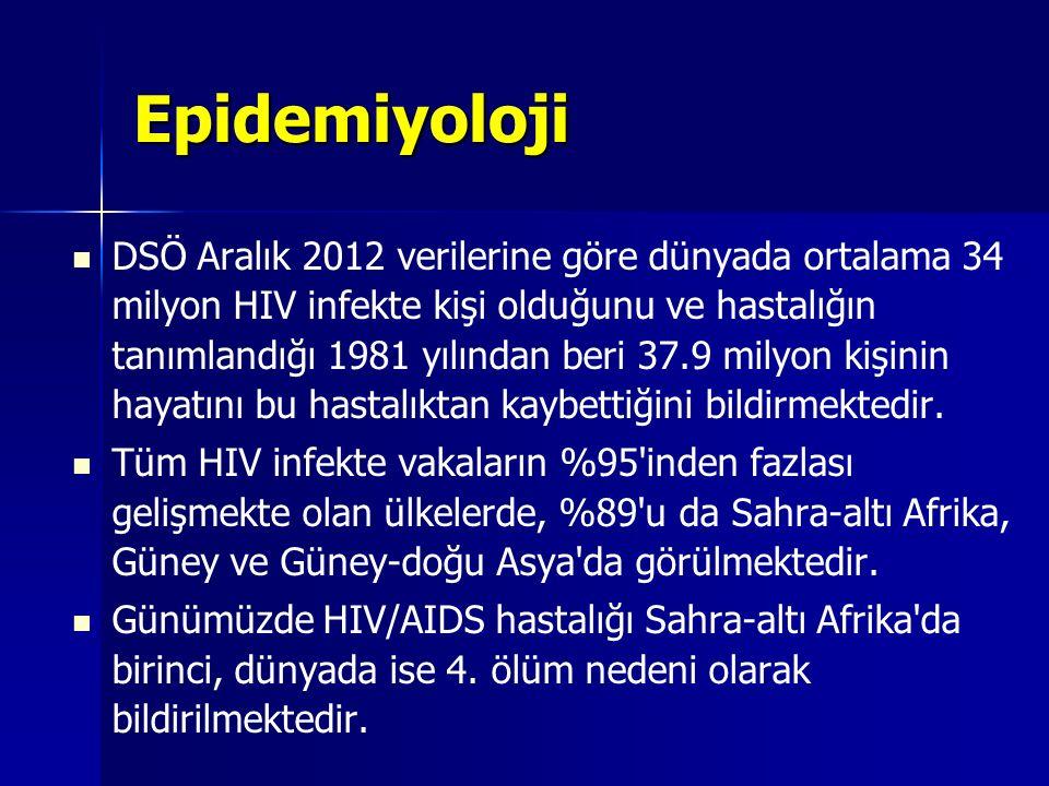 Epidemiyoloji DSÖ Aralık 2012 verilerine göre dünyada ortalama 34 milyon HIV infekte kişi olduğunu ve hastalığın tanımlandığı 1981 yılından beri 37.9