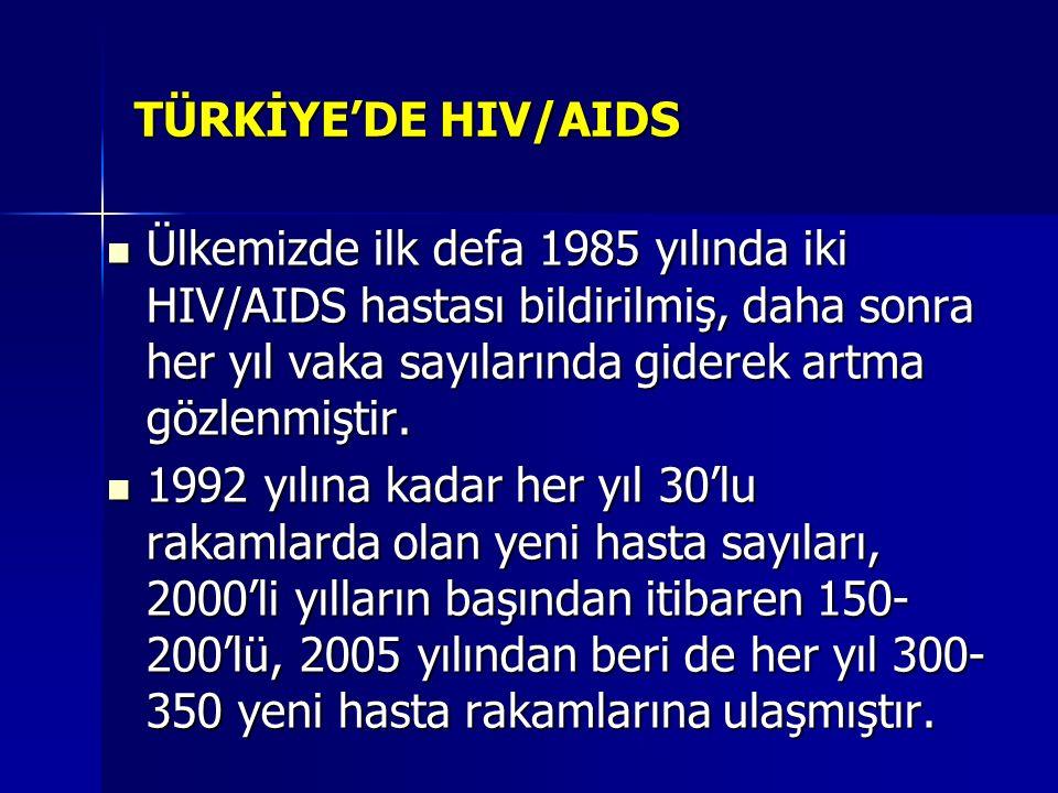 HAART 'da başarılı olmak için HIV'li insanların önerilen rejime mükemmele yakın bir bağlılığı gerekmektedir.