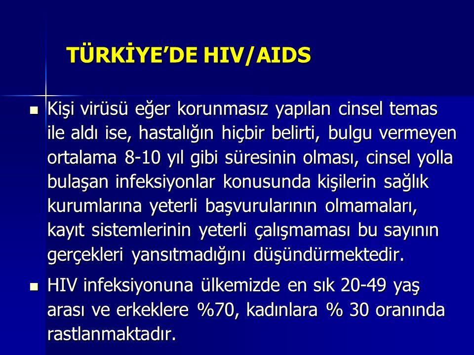 YıllarVakaHIV (+)Toplam 1985112 1990141933 1995345791 200046112158 200537295332 200635255290 200724352376 200849401450 200975453528 201070557627 201184642726 2012889361024 Toplam105151376188 Türkiye de HIV/AIDS vakalarının yıllara göre dağılımı (Aralık 2012, T.C.