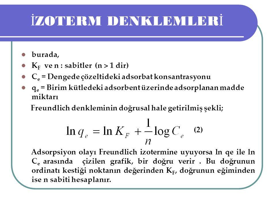 İ ZOTERM DENKLEMLER İ burada, K F ve n : sabitler (n > 1 dir) C e = Dengede çözeltideki adsorbat konsantrasyonu q e = Birim kütledeki adsorbent üzerinde adsorplanan madde miktarı Freundlich denkleminin doğrusal hale getirilmiş şekli; (2) Adsorpsiyon olayı Freundlich izotermine uyuyorsa ln qe ile ln C e arasında çizilen grafik, bir doğru verir.