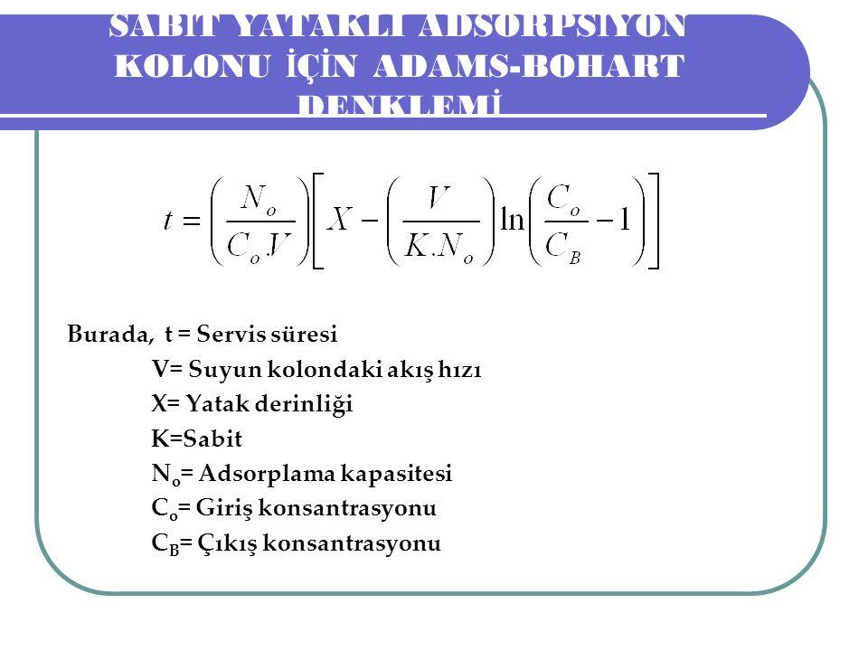 SAB İ T YATAKLI ADSORPS İ YON KOLONU İ Ç İ N ADAMS-BOHART DENKLEM İ Burada, t = Servis süresi V= Suyun kolondaki akış hızı X= Yatak derinliği K=Sabit N o = Adsorplama kapasitesi C o = Giriş konsantrasyonu C B = Çıkış konsantrasyonu