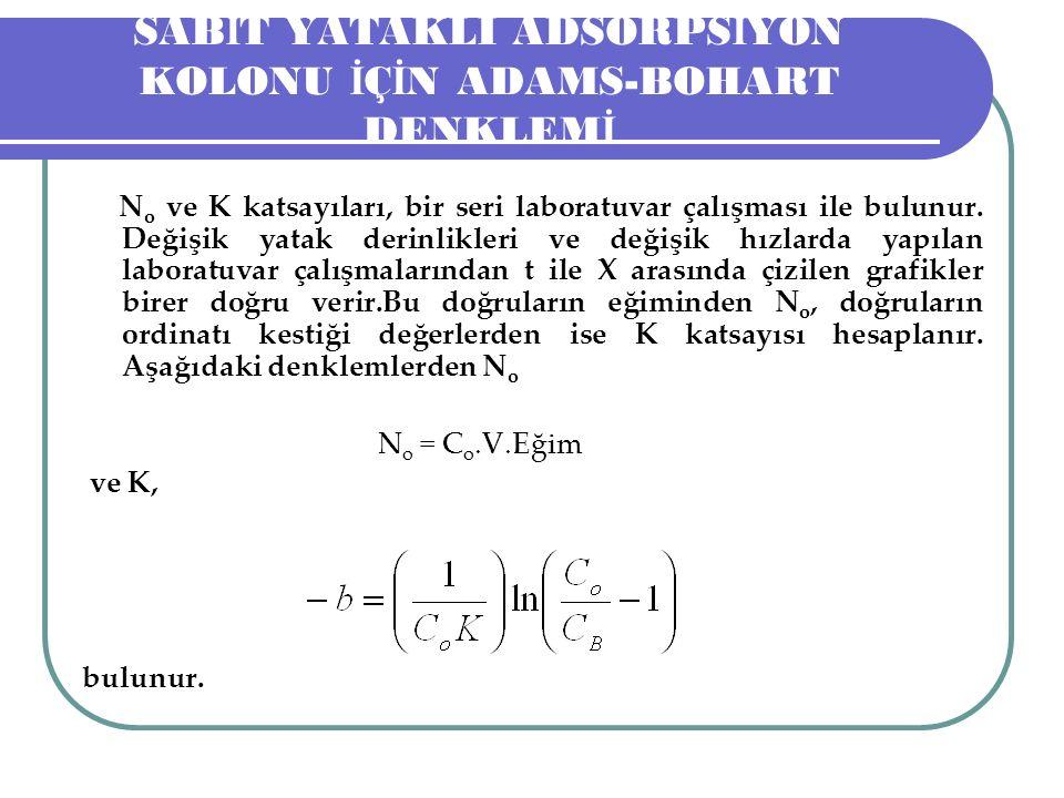 SAB İ T YATAKLI ADSORPS İ YON KOLONU İ Ç İ N ADAMS-BOHART DENKLEM İ N o ve K katsayıları, bir seri laboratuvar çalışması ile bulunur.
