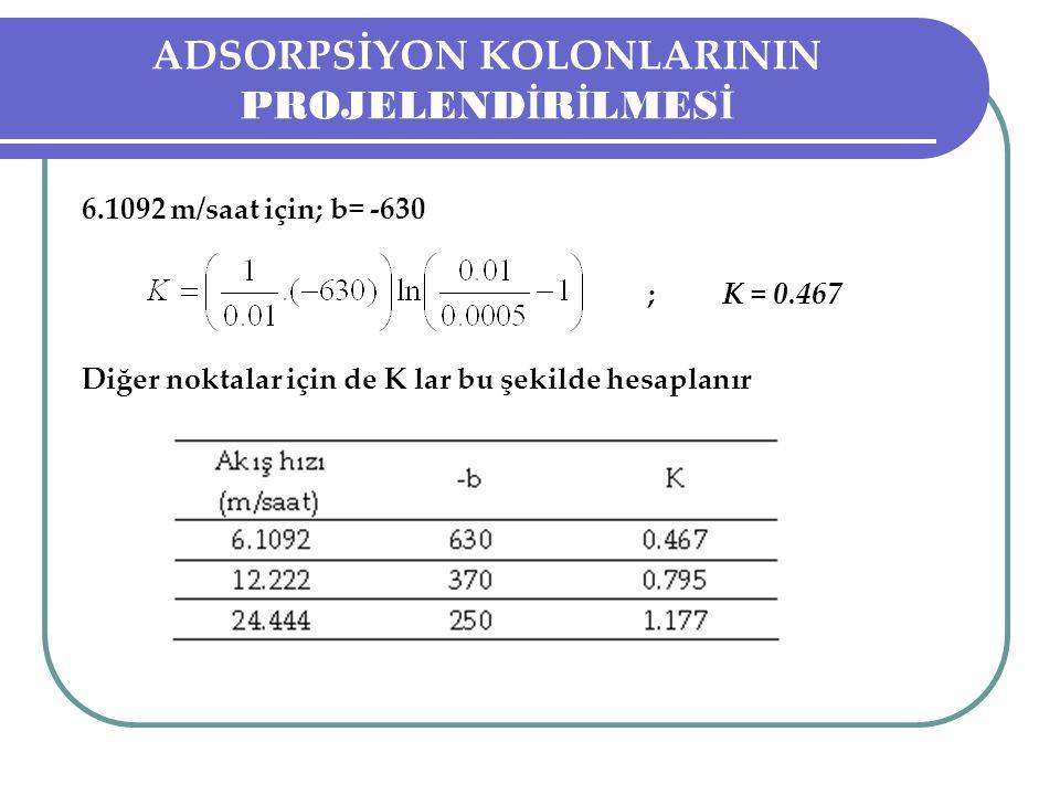 ADSORPSİYON KOLONLARININ PROJELEND İ R İ LMES İ 6.1092 m/saat için; b= -630 ; K = 0.467 Diğer noktalar için de K lar bu şekilde hesaplanır