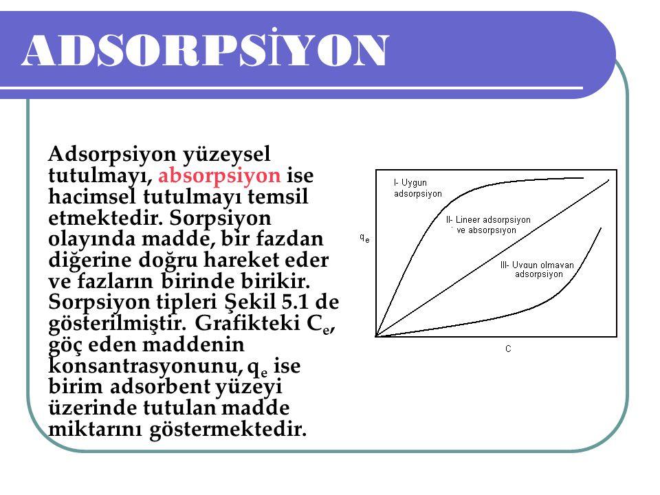 ADSORPS İ YON Adsorpsiyon yüzeysel tutulmayı, absorpsiyon ise hacimsel tutulmayı temsil etmektedir. Sorpsiyon olayında madde, bir fazdan diğerine doğr
