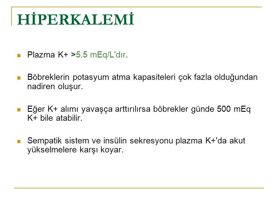 HİPERKALEMİ Plazma K+ >5.5 mEq/L dır.