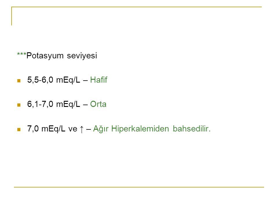 ***Potasyum seviyesi 5,5-6,0 mEq/L – Hafif 6,1-7,0 mEq/L – Orta 7,0 mEq/L ve ↑ – Ağır Hiperkalemiden bahsedilir.