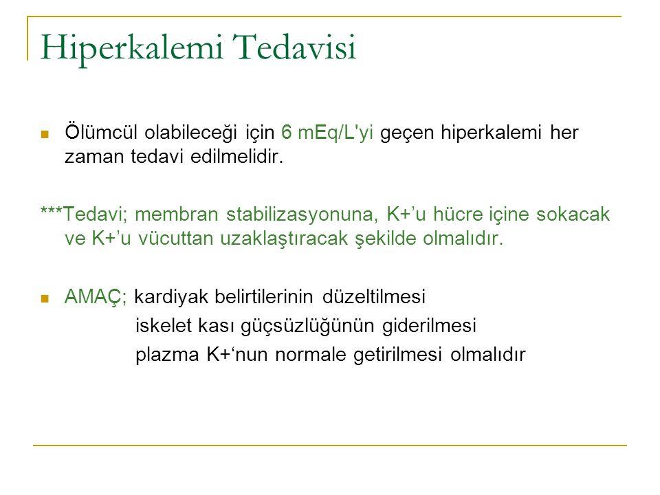 Hiperkalemi Tedavisi Ölümcül olabileceği için 6 mEq/L yi geçen hiperkalemi her zaman tedavi edilmelidir.