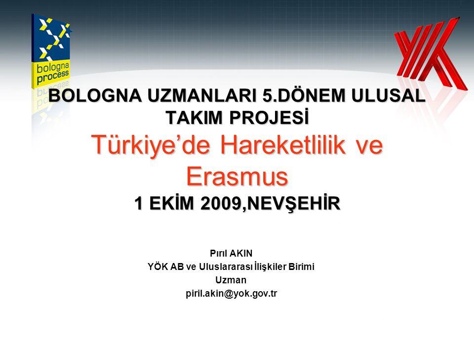 BOLOGNA UZMANLARI 5.DÖNEM ULUSAL TAKIM PROJESİ Türkiye'de Hareketlilik ve Erasmus 1 EKİM 2009,NEVŞEHİR Pırıl AKIN YÖK AB ve Uluslararası İlişkiler Birimi Uzman piril.akin@yok.gov.tr