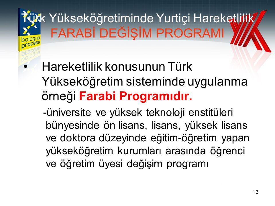 13 Türk Yükseköğretiminde Yurtiçi Hareketlilik FARABİ DEĞİŞİM PROGRAMI Hareketlilik konusunun Türk Yükseköğretim sisteminde uygulanma örneği Farabi Programıdır.