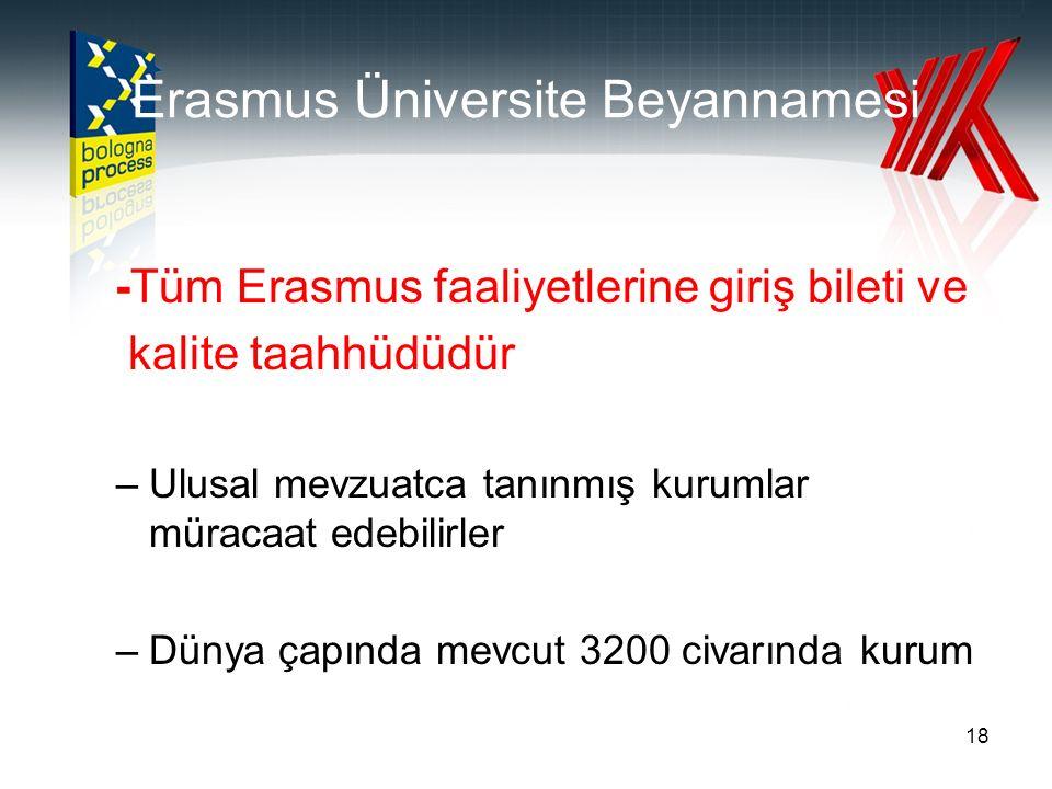 18 Erasmus Üniversite Beyannamesi -Tüm Erasmus faaliyetlerine giriş bileti ve kalite taahhüdüdür –Ulusal mevzuatca tanınmış kurumlar müracaat edebilirler –Dünya çapında mevcut 3200 civarında kurum