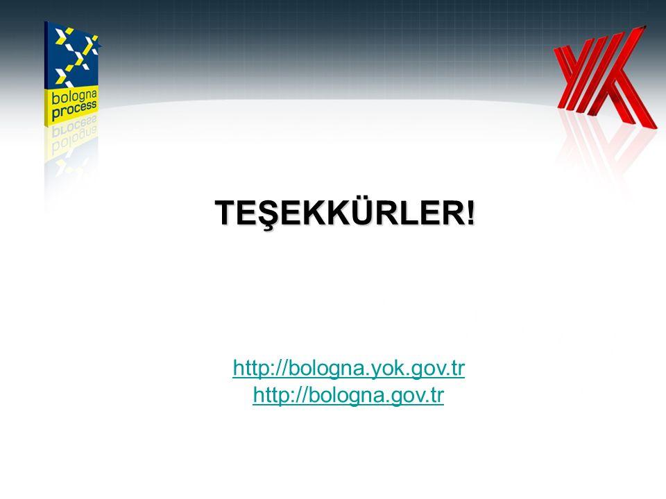 TEŞEKKÜRLER! http://bologna.yok.gov.tr http://bologna.gov.tr