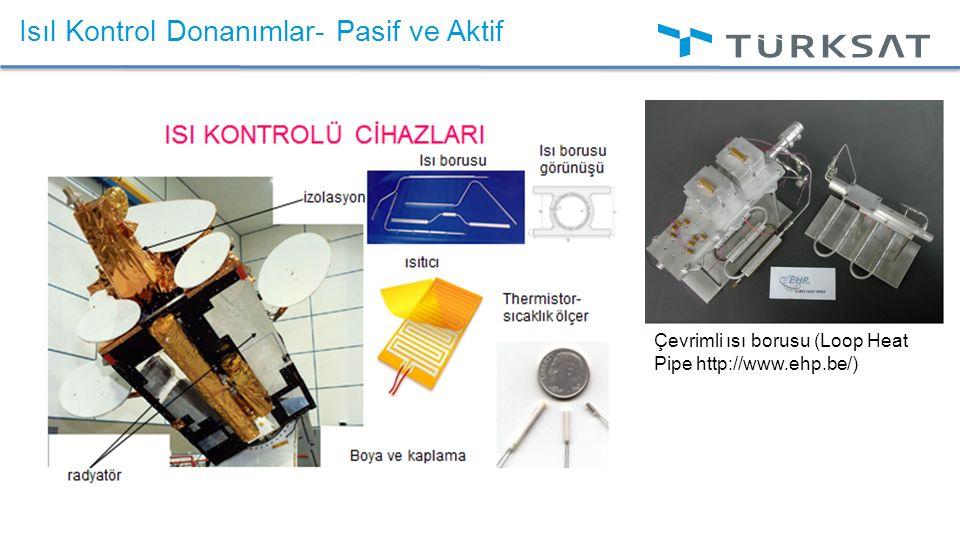 Isıl Kontrol Donanımlar- Pasif ve Aktif Çevrimli ısı borusu (Loop Heat Pipe http://www.ehp.be/)