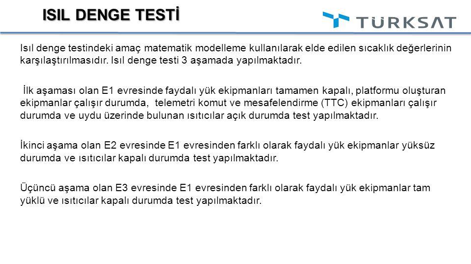 ISIL DENGE TESTİ Isıl denge testindeki amaç matematik modelleme kullanılarak elde edilen sıcaklık değerlerinin karşılaştırılmasıdır. Isıl denge testi