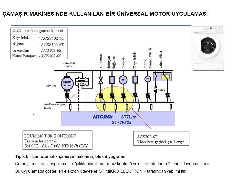 ÇAMAŞIR MAKİNESİNDE KULLANILAN BİR ÜNİVERSAL MOTOR UYGULAMASI Tipik bir tam otomatik çamaşır makinesi, blok diyagramı.