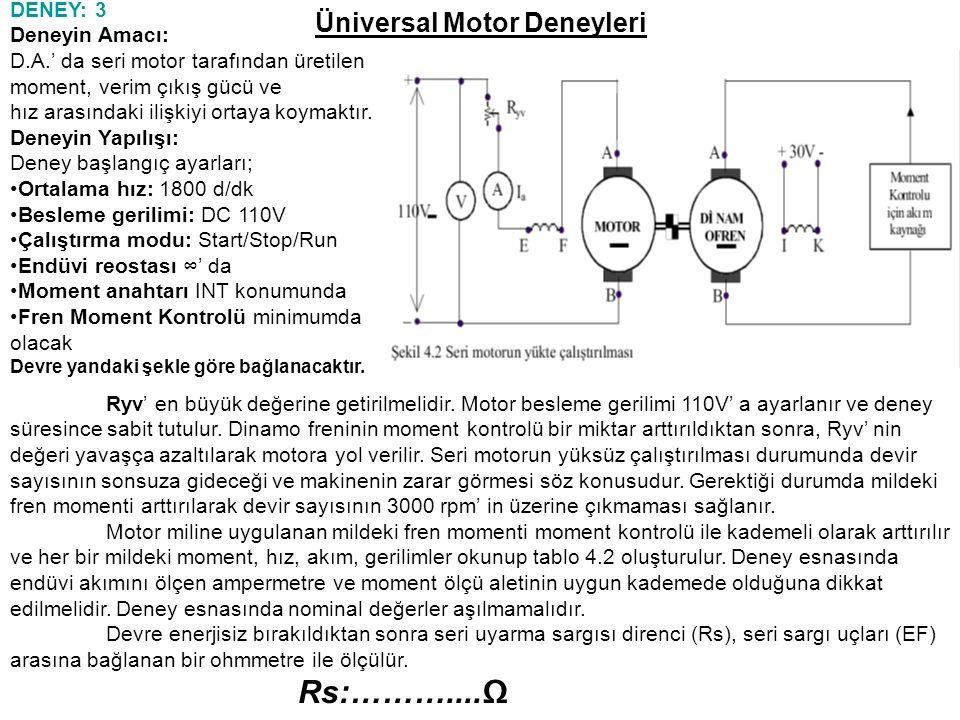 Üniversal Motor Deneyleri DENEY: 3 Deneyin Amacı: D.A.' da seri motor tarafından üretilen moment, verim çıkış gücü ve hız arasındaki ilişkiyi ortaya koymaktır.