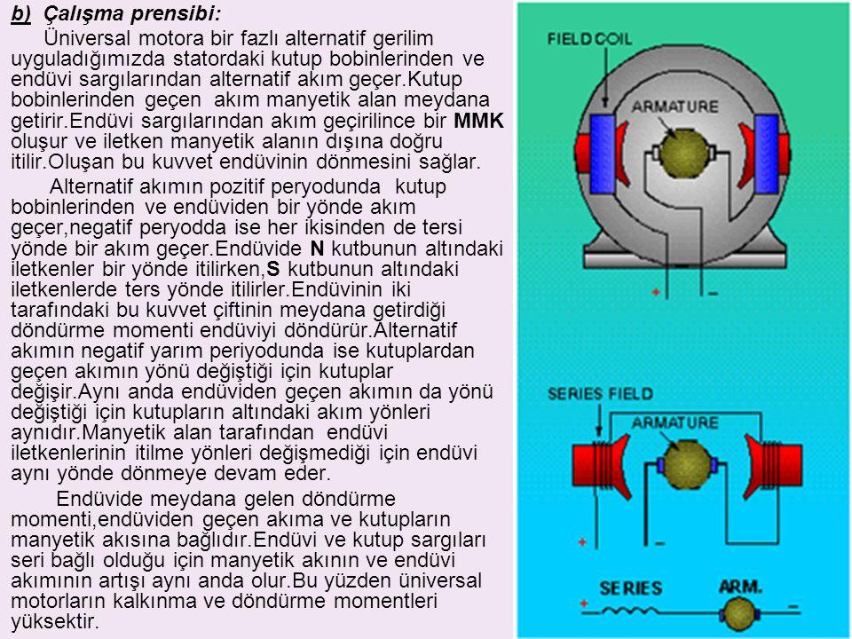 b) Çalışma prensibi: Üniversal motora bir fazlı alternatif gerilim uyguladığımızda statordaki kutup bobinlerinden ve endüvi sargılarından alternatif akım geçer.Kutup bobinlerinden geçen akım manyetik alan meydana getirir.Endüvi sargılarından akım geçirilince bir MMK oluşur ve iletken manyetik alanın dışına doğru itilir.Oluşan bu kuvvet endüvinin dönmesini sağlar.