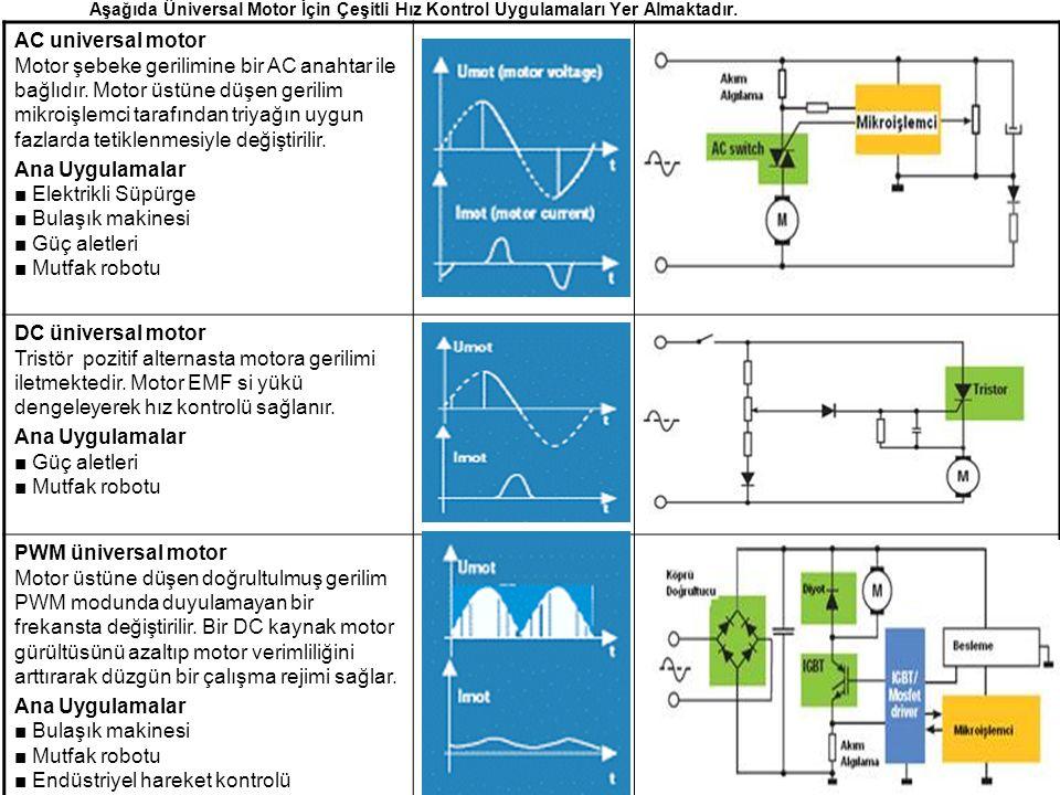 E) Üniversal Motorun Hız Kontrolü: Aşağıdaki şekilde yarım dalga sadece pozitif alternaslarda çalışan hız kontrol devresi görülmektedir. Thyristörün i