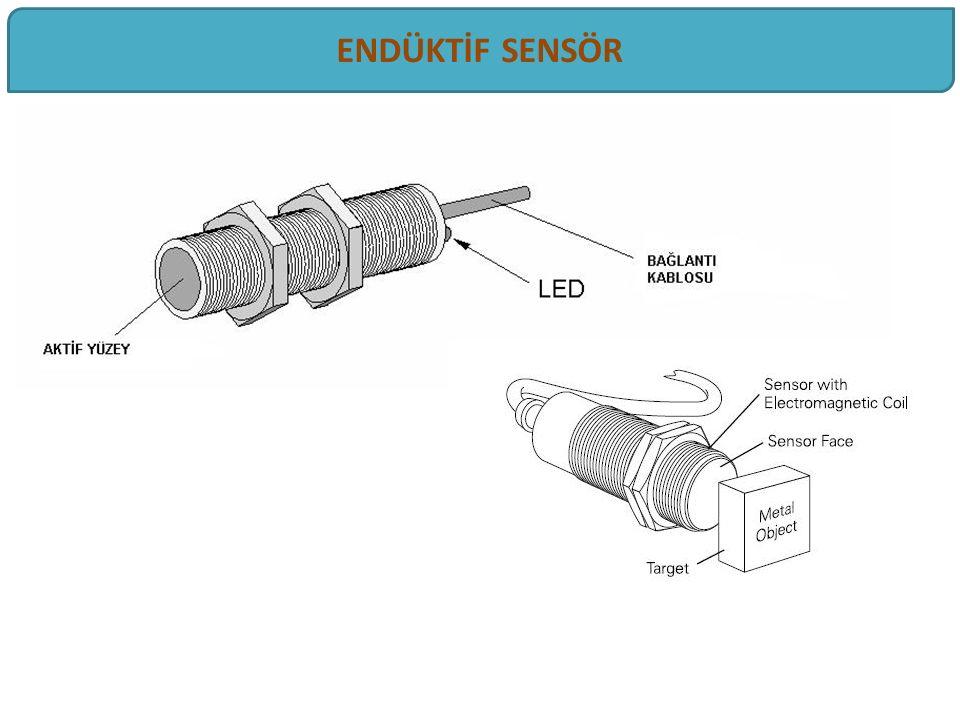 Bağlantı kablosu LED Yankı kangalı Aktif yüzey Yüksek frekanslı manyetik saha (300 to 800 kHz) ENDÜKTİF SENSÖR Her türlü iletken metali tespit ederler Çeliği belli bir mesafeden tespit eder.