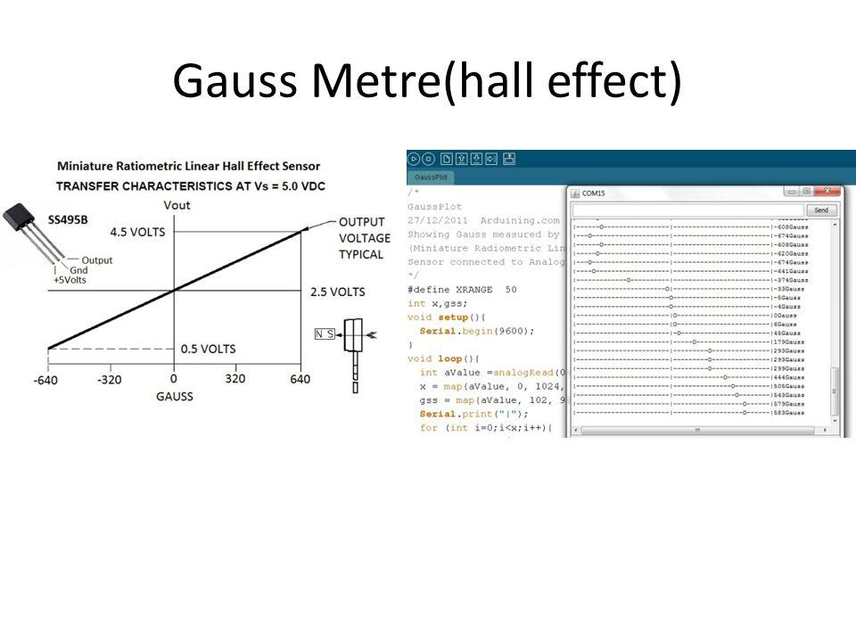 Gaussmetre (Analog Okuma) /* GaussPlot (Miniature Radiometric Linear Hall Efect Sensor) Sensor connected to Analog channel 0.