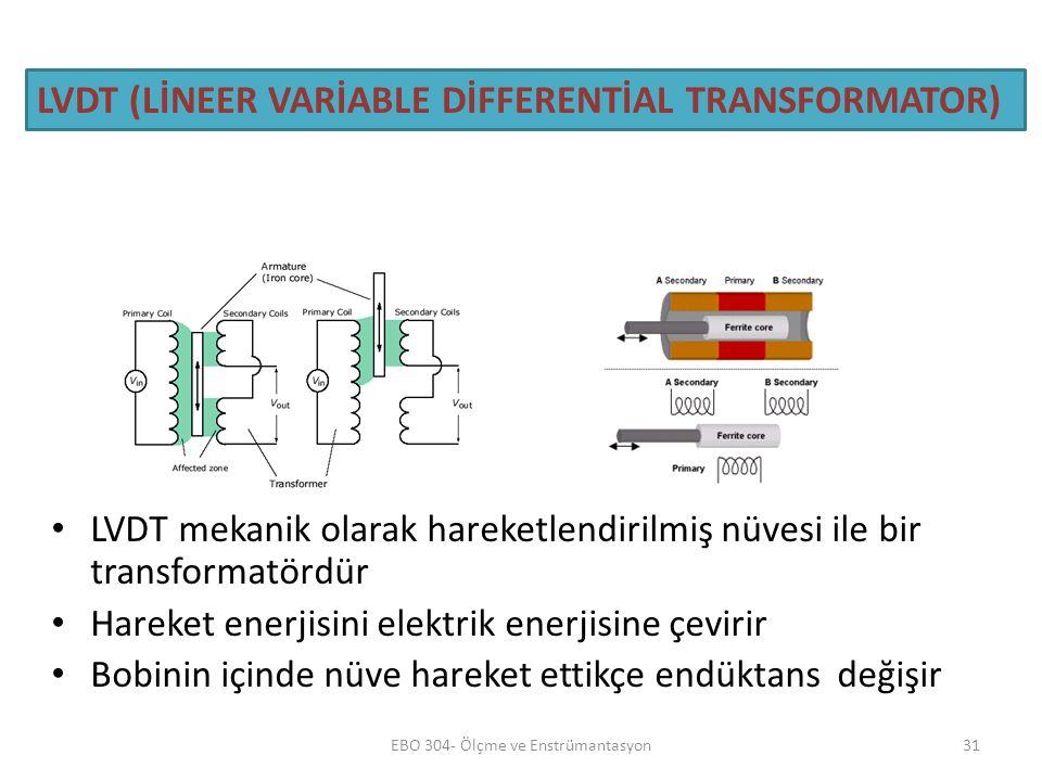 32EBO 304- Ölçme ve Enstrümantasyon Primer sargısına kararlı genlikte sinüsoidal dalga uygulanır.