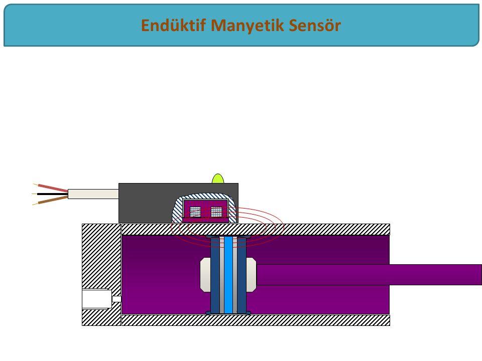Sadece manyetik alanları teşhis eder Diğer manyetik alanların etki sahasından uzak olmalıdır Yüksek frekans - 1kHz Endüktif Manyetik Sensör